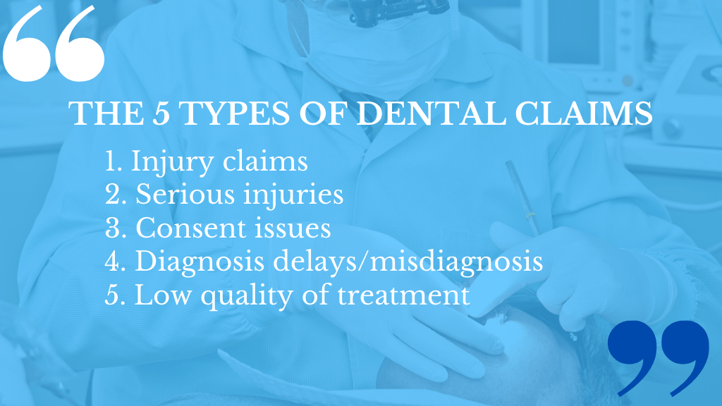 We address five types of dental claims for negligence and malpractice