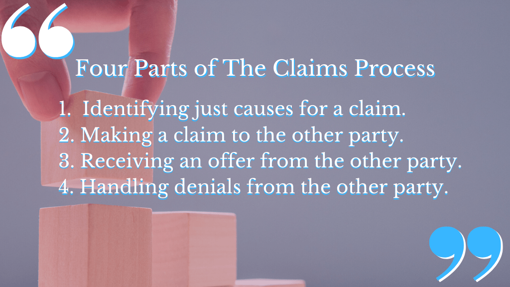 Weight Loss Compensation Claims have a four-part process.